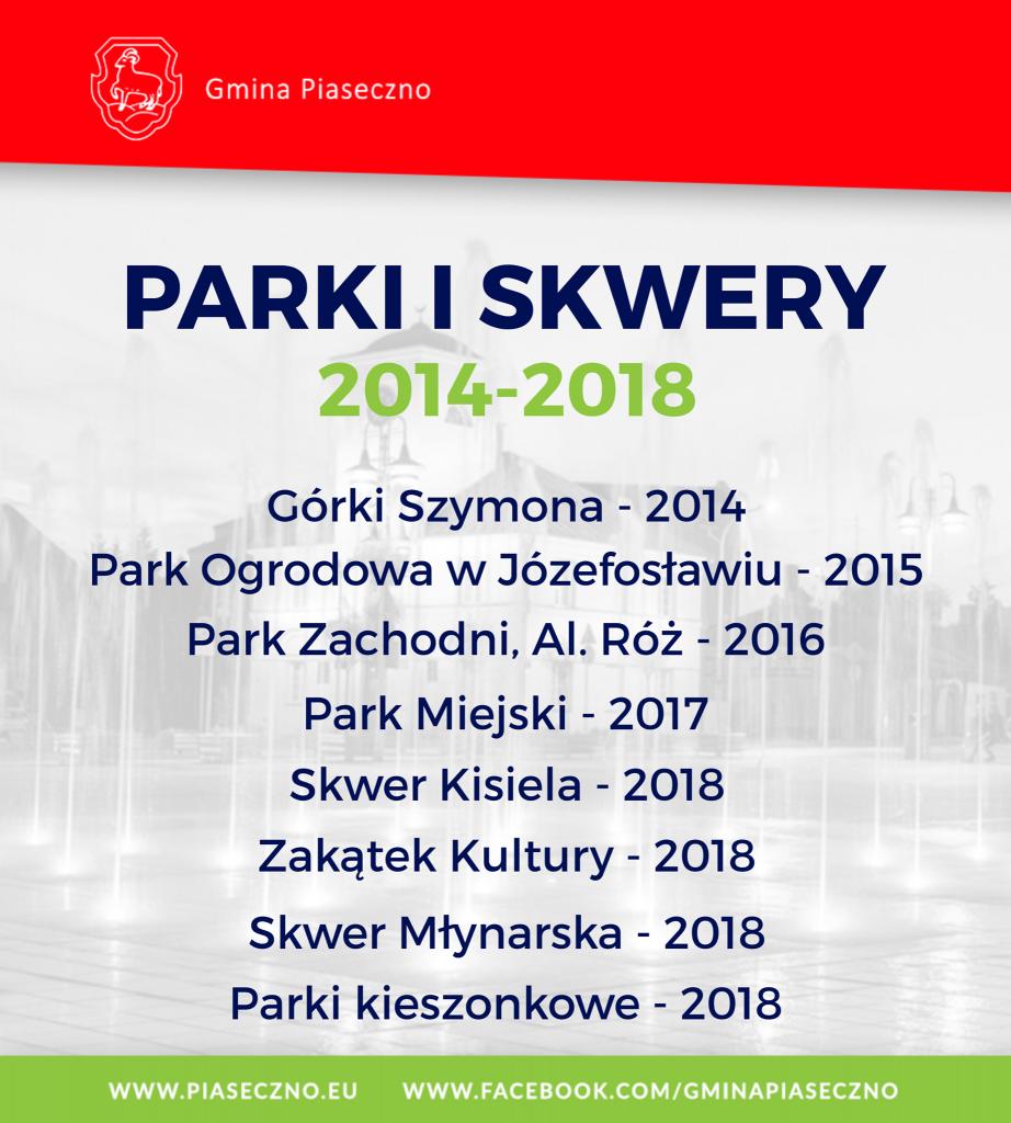 Parki i skwery na terenie gminy Piaseczno