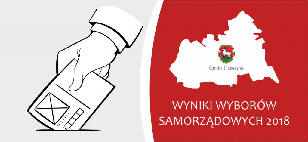 Wyniki wyborów samorządowych – II tura w gminie Piaseczno