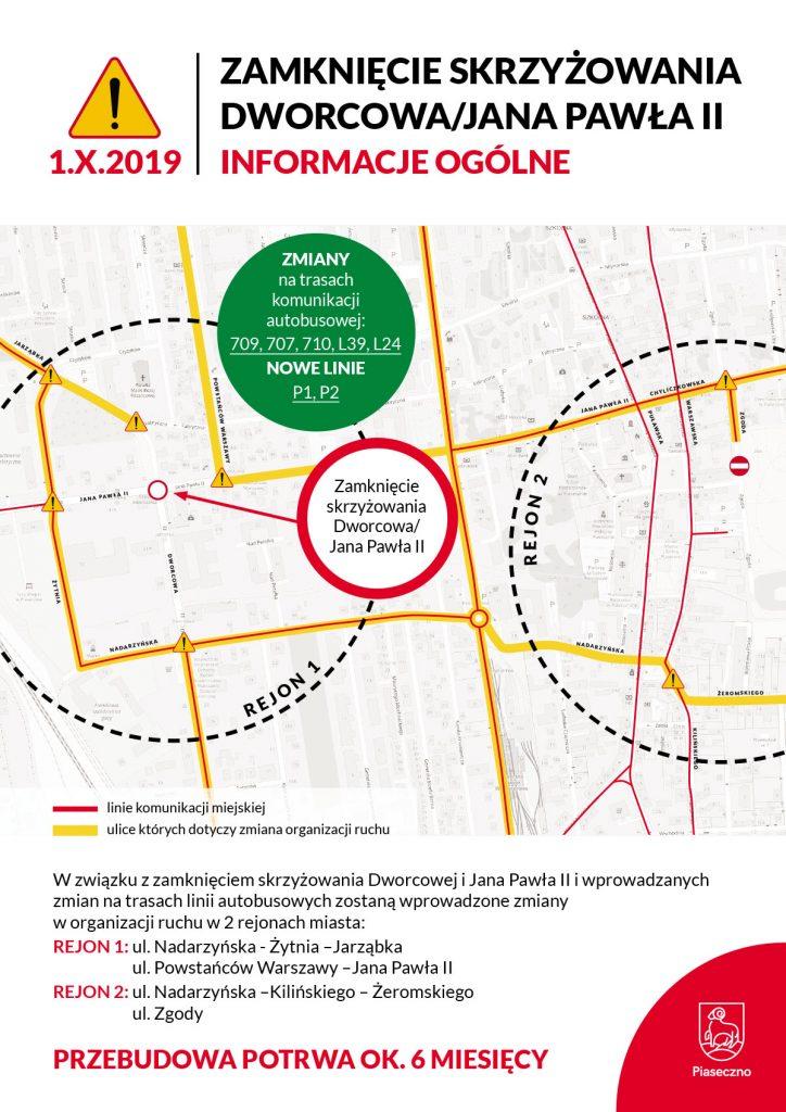Zamknięcie skrzyżowania ul. Dworcowej z Jana Pawła II i Jarząbka